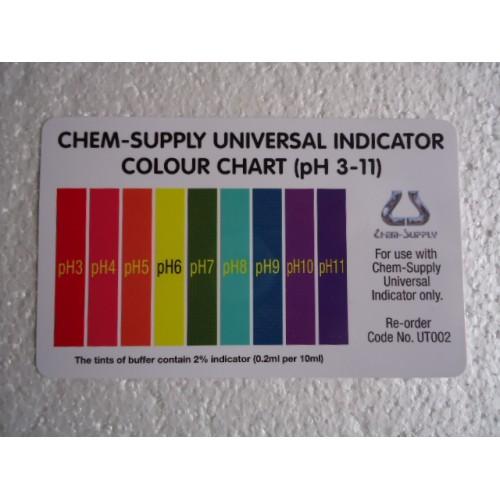 Chart Universal Indicator Pk 10