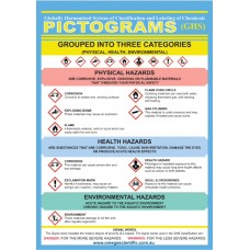 Chart, Chemistry, GHS Pictograms  pkt/5