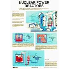 Chart, Nuclear Reactors and Power Plants