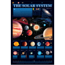 Chart, Astronomy, Our Solar System
