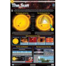 Chart, Astronomy, The Sun