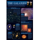Astronomy Charts, The Galaxies