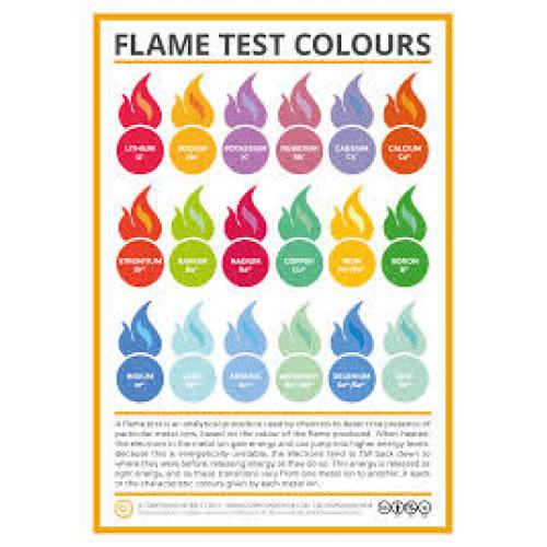 Flame Test Colour Chart