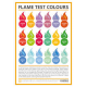 Flame Test Colour Chart