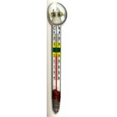Thermometer, liquid crystal